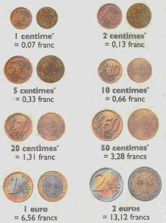 convertisseur centime en euro